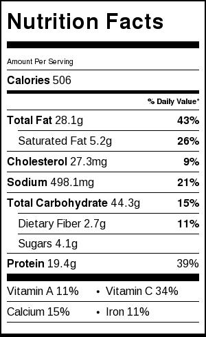 Greek Yogurt Pesto Chicken Pasta Nutrition Label | littlebroken.com @littlebroken